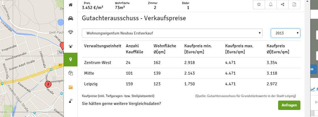 Gutachterausschussdaten Leipzig