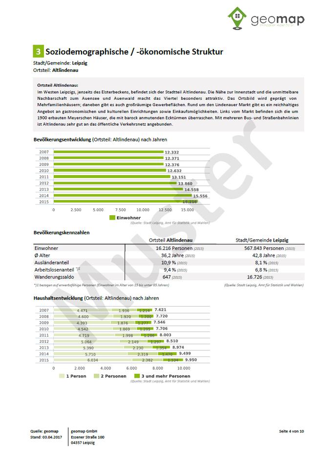 geomap Marktbericht
