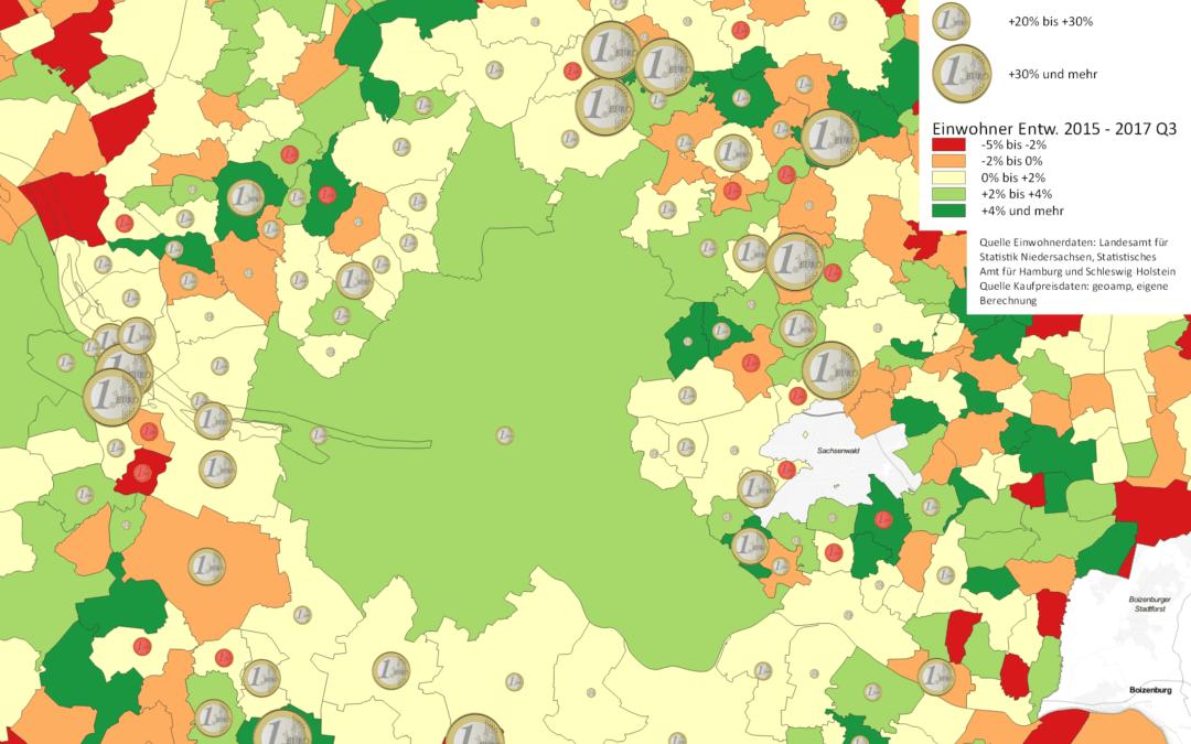 Hamburg wächst stärker als das Umland