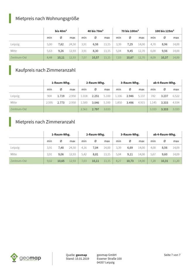 geomap-Standortanalyse-Immobilienmarkt2