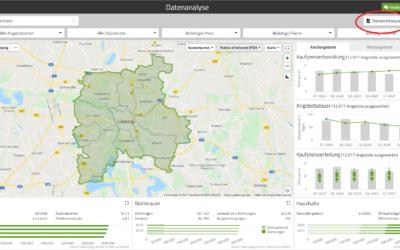 Individualisierung der Standortanalyse